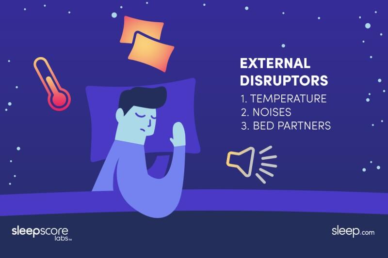 Illustration of external sleep disruptors: temperature, noise, bed partners