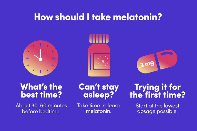 Infographic describing suggestions for melatonin dosage and timing. Best time: About 30-60 minutes before bed. Time release melatonin for difficulty staying asleep, and always starting at the lowest dosage possible. Talk to your doctor before trying supplements.
