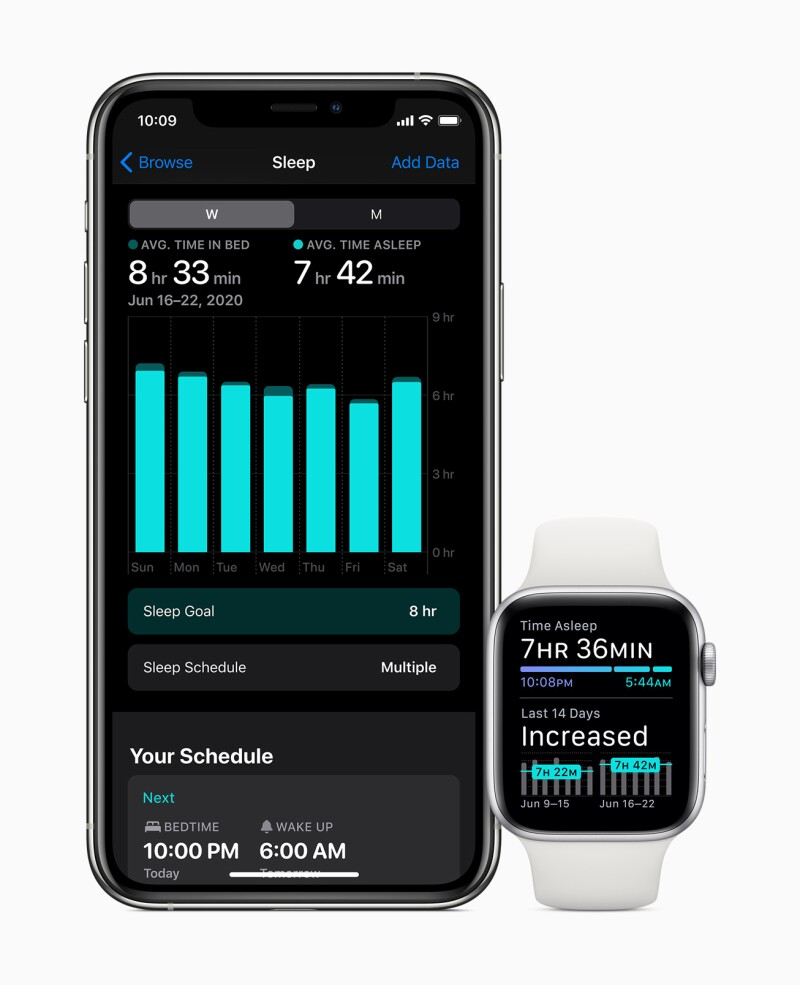Sleep tracking on the Apple Watch and Apple Health smartphone app.