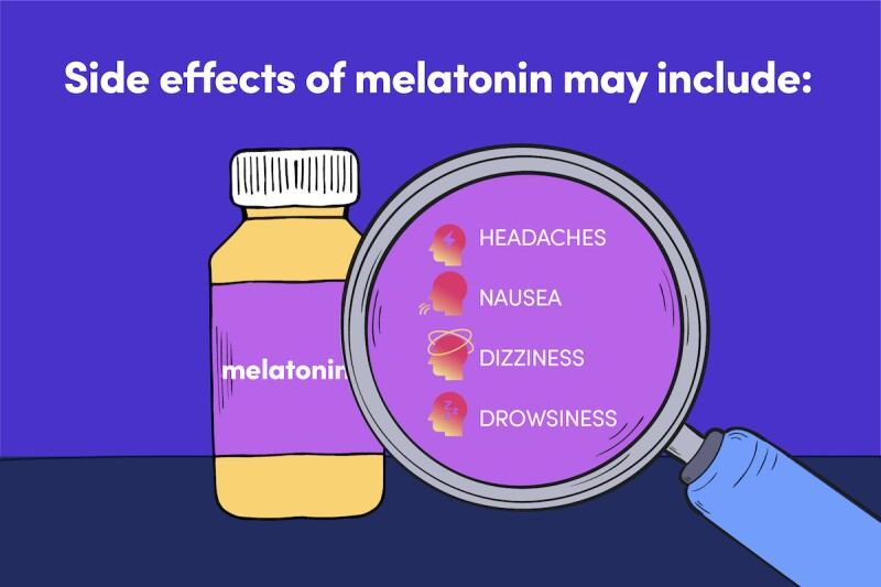 Infographic listing the side-effects of melatonin: headaches, nausea, dizziness, drowsiness